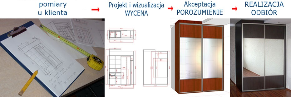 Szafy Na Wymiar Szczecin Szafa Szczecin